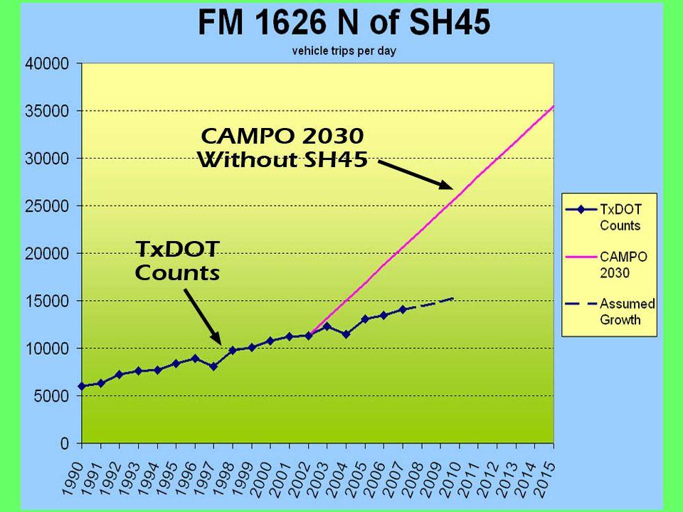 FM 1626 N of SH45