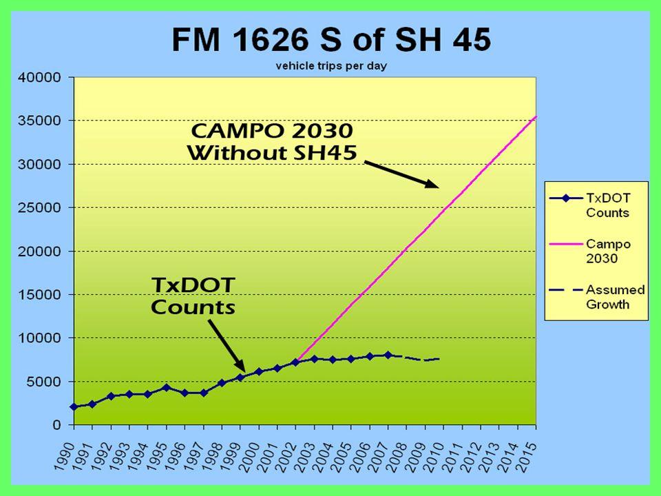 FM 1626 S of SH45