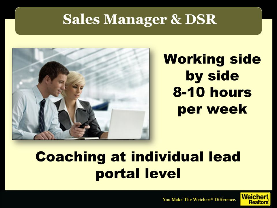 Working side by side 8-10 hours per week Sales Manager & DSR Coaching at individual lead portal level