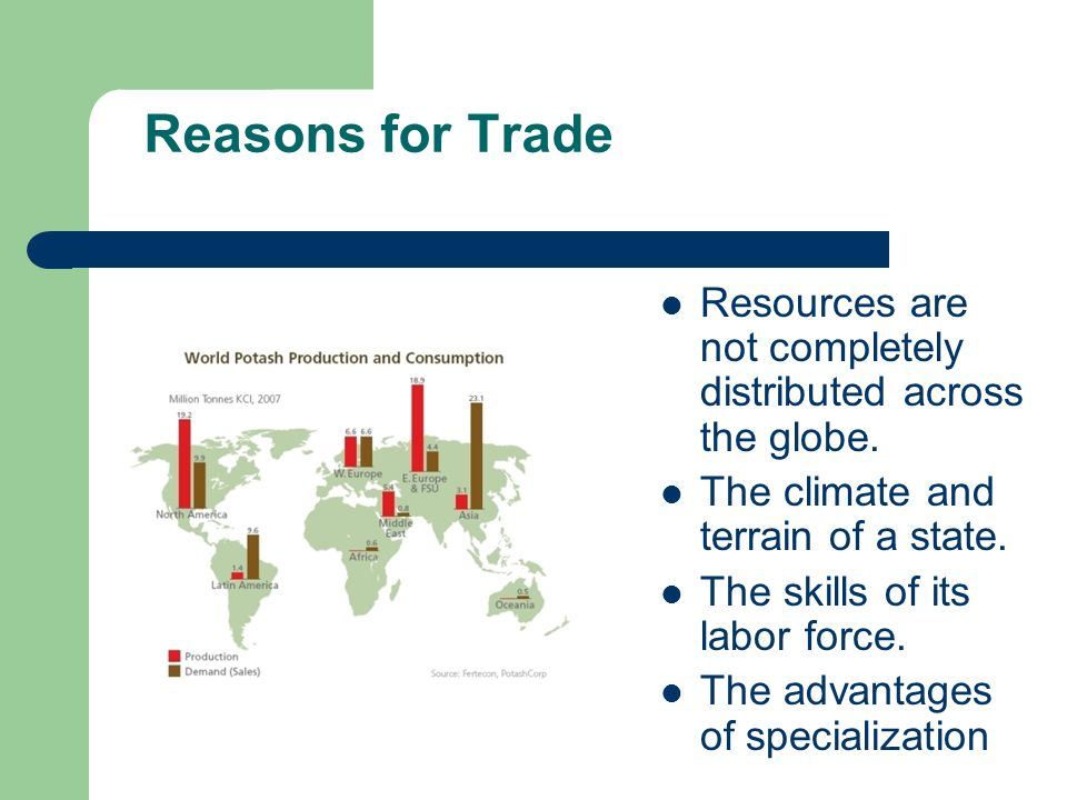 Reasons for Trade Resources are not completely distributed across the globe. The climate and terrain of a state. The skills of its labor force. The ad