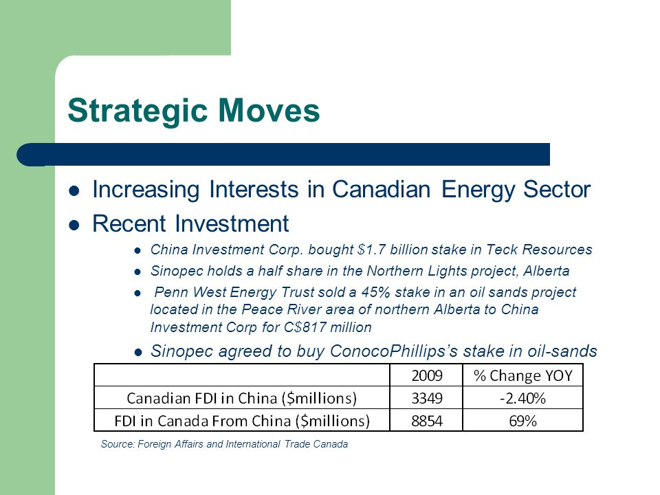 Strategic Moves Increasing Interests in Canadian Energy Sector Recent Investment China Investment Corp. bought $1.7 billion stake in Teck Resources Si