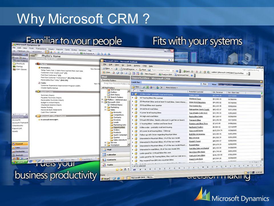 Why Microsoft CRM ?