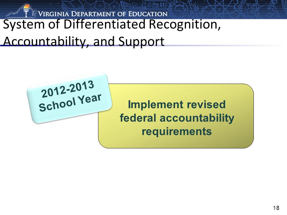 System of Differentiated Recognition, Accountability, and Support 2012-2013 School Year 2012-2013 School Year Implement revised federal accountability