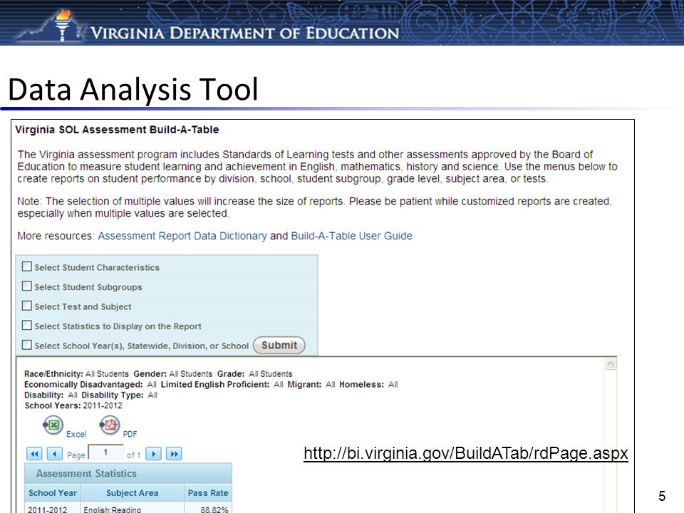 Data Analysis Tool 5 http://bi.virginia.gov/BuildATab/rdPage.aspx