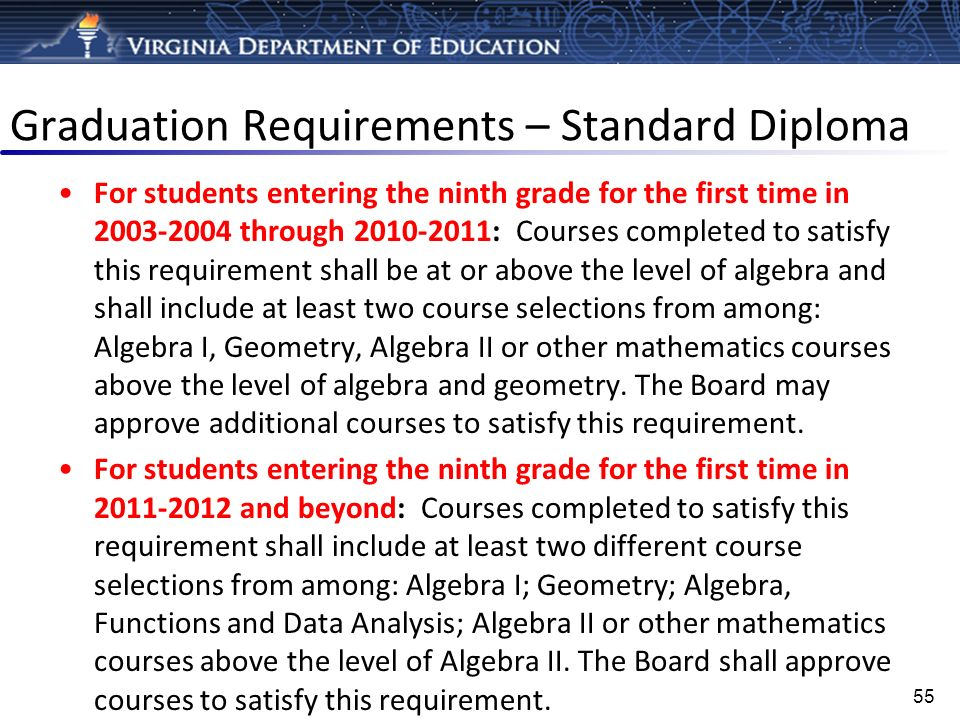 Graduation Requirements – Standard Diploma For students entering the ninth grade for the first time in 2003-2004 through 2010-2011: Courses completed