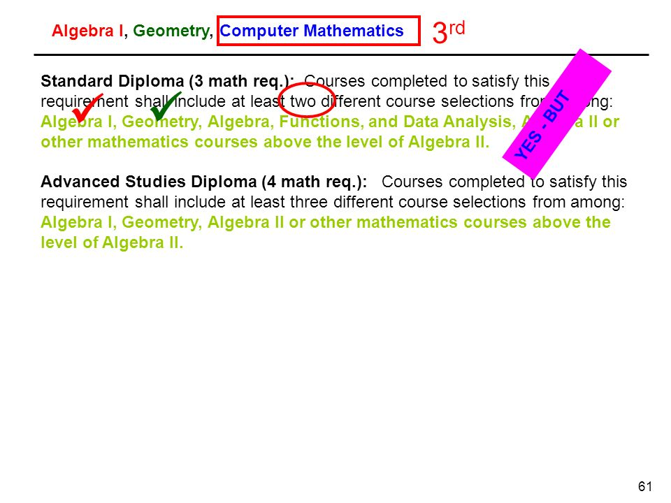 Standard Diploma (3 math req.): Courses completed to satisfy this requirement shall include at least two different course selections from among: Algeb