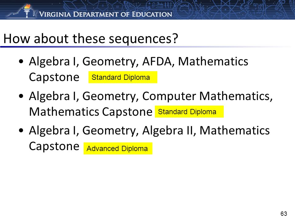 How about these sequences? Algebra I, Geometry, AFDA, Mathematics Capstone Algebra I, Geometry, Computer Mathematics, Mathematics Capstone Algebra I,