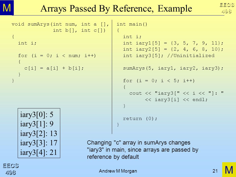M M EECS498 EECS498 Andrew M Morgan21 Arrays Passed By Reference, Example void sumArys(int num, int a [], int b[], int c[]) { int i; for (i = 0; i < n