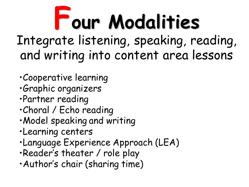 F our Modalities Integrate listening, speaking, reading, and writing into content area lessons Cooperative learning Graphic organizers Partner reading Choral / Echo reading Model speaking and writing Learning centers Language Experience Approach (LEA) Readers theater / role play Authors chair (sharing time)