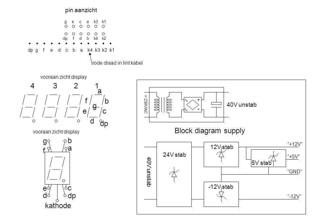 dp fdk4k2b g eck3k1a...... dp g f e d c b a k4 k3 k2 k1 pin aanzicht rode draad in lint kabel 4 3 2 1 a b c d e f g dp a b c d e g f kathode vooraan z