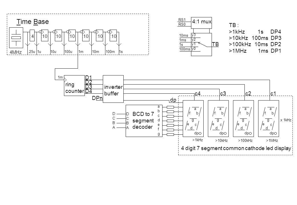 4MHz :4:10 1u10u100u1m10m100m1s.25u Time Base a b c d e f g dp a b c d e f g a b c d e f g a b c d e f g 4 digit 7 segment common cathode led display