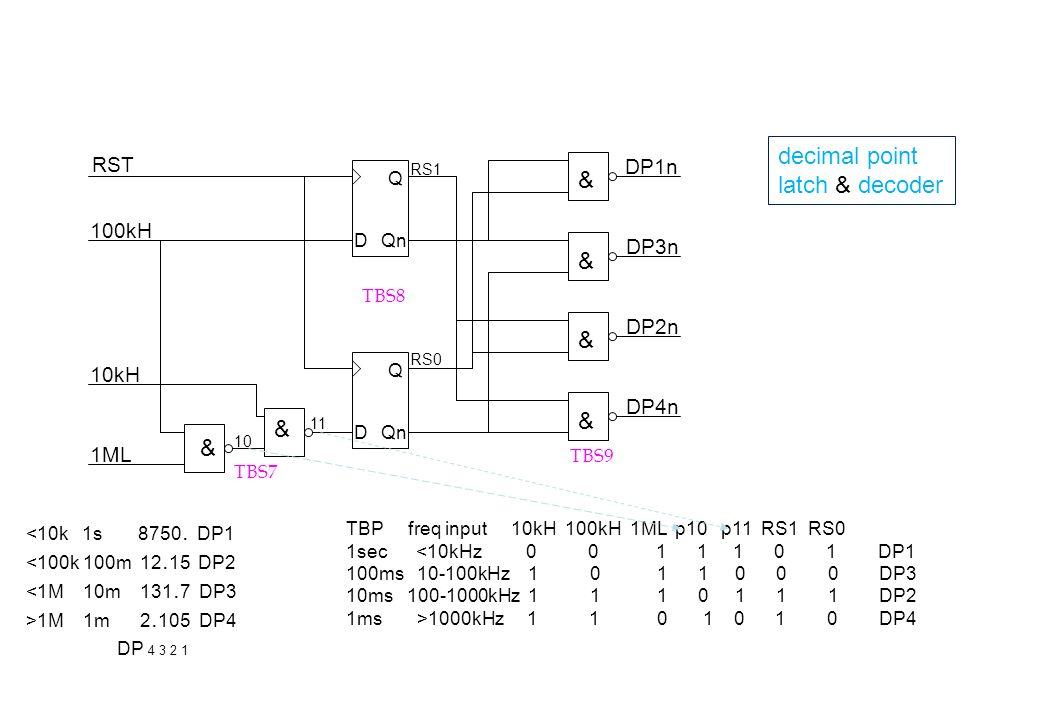 RST 100kH 10kH 1ML & & D Q Qn D Q & & & & DP1n DP3n DP2n DP4n TBP freq input 10kH 100kH 1ML p10 p11 RS1 RS0 1sec <10kHz 0 0 1 1 1 0 1 DP1 100ms 10-100