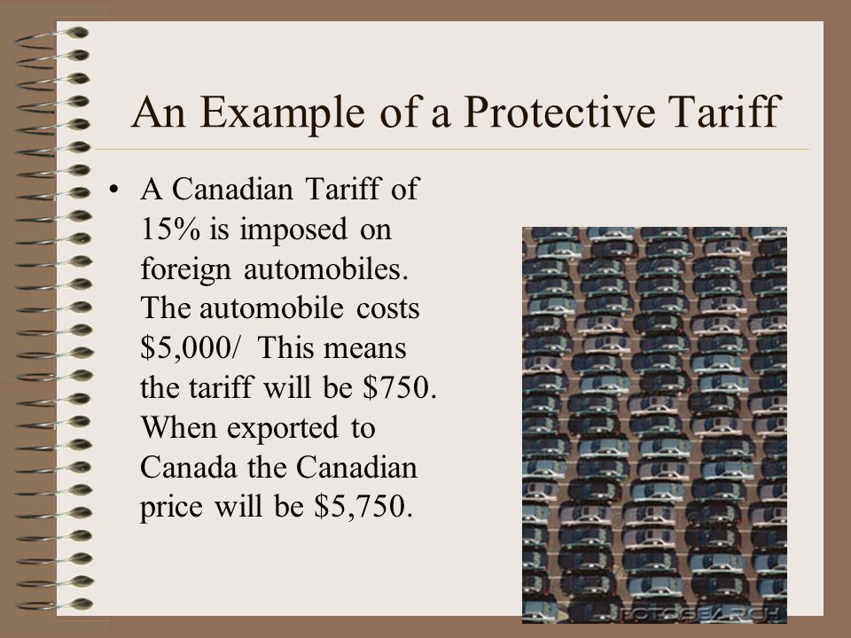 An Example of a Protective Tariff A Canadian Tariff of 15% is imposed on foreign automobiles.