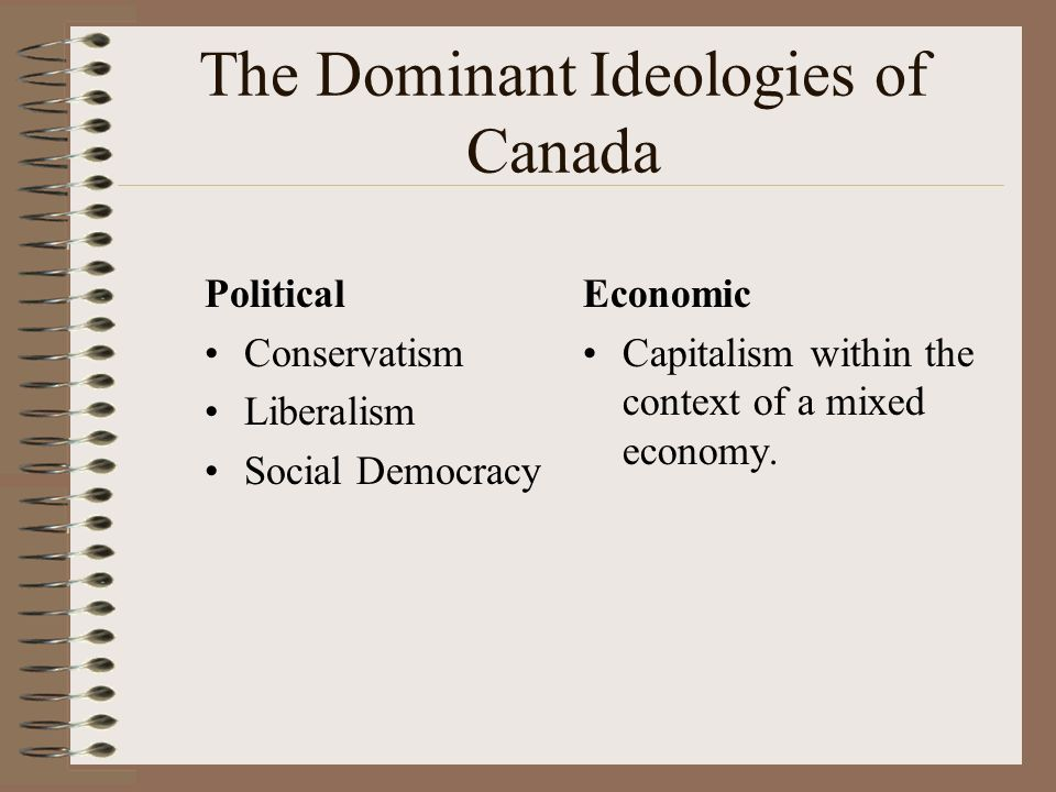 The Dominant Ideologies of Canada Political Conservatism Liberalism Social Democracy Economic Capitalism within the context of a mixed economy.