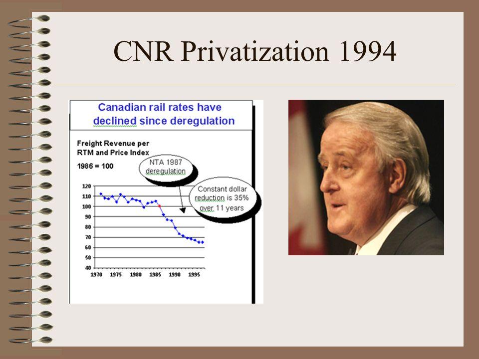 CNR Privatization 1994