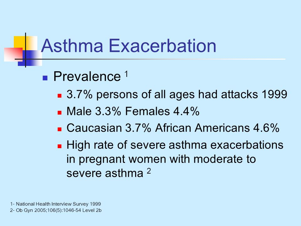 Asthma Exacerbation Prevalence 1 3.7% persons of all ages had attacks 1999 Male 3.3% Females 4.4% Caucasian 3.7% African Americans 4.6% High rate of severe asthma exacerbations in pregnant women with moderate to severe asthma 2 1- National Health Interview Survey 1999 2- Ob Gyn 2005;106(5):1046-54 Level 2b