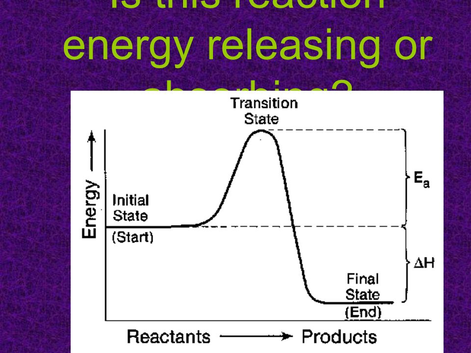 Is this reaction energy releasing or absorbing?