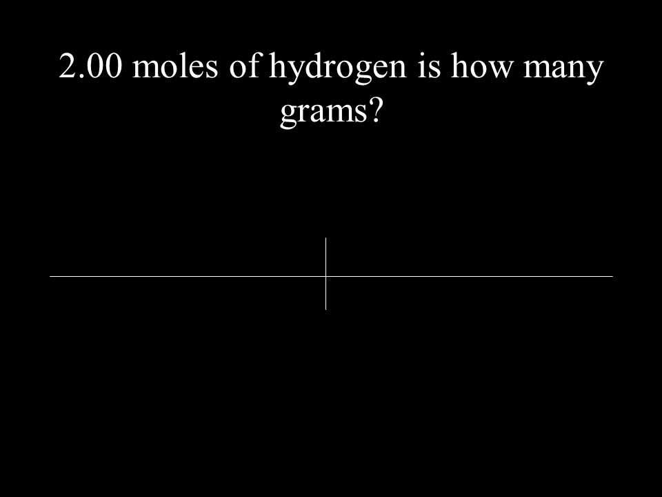 2.00 moles of hydrogen is how many grams?