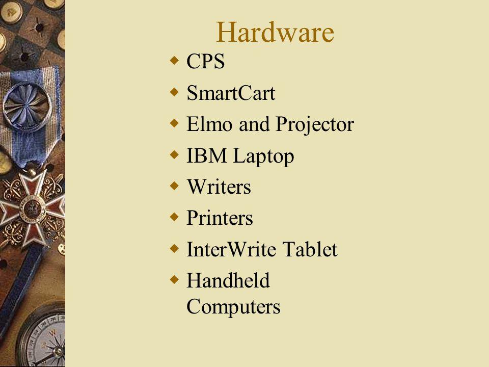 Hardware CPS SmartCart Elmo and Projector IBM Laptop Writers Printers InterWrite Tablet Handheld Computers