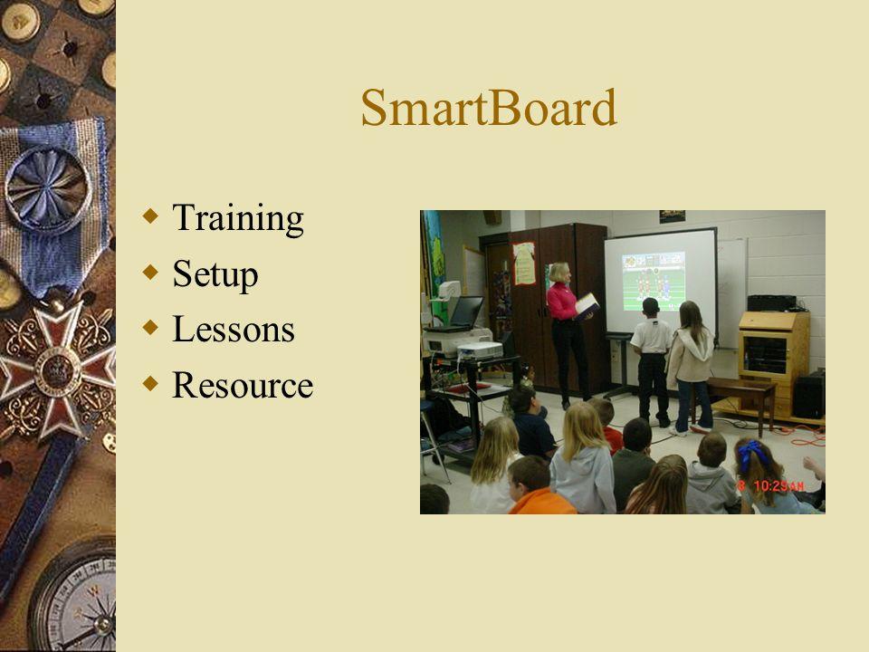 SmartBoard Training Setup Lessons Resource