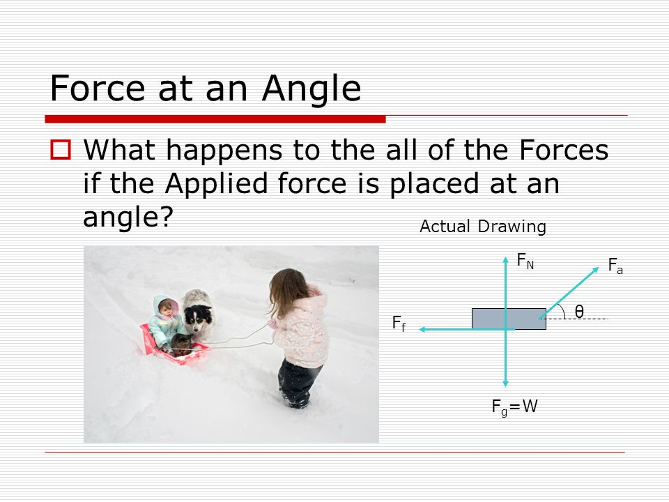 Force at an Angle What happens to the all of the Forces if the Applied force is placed at an angle.