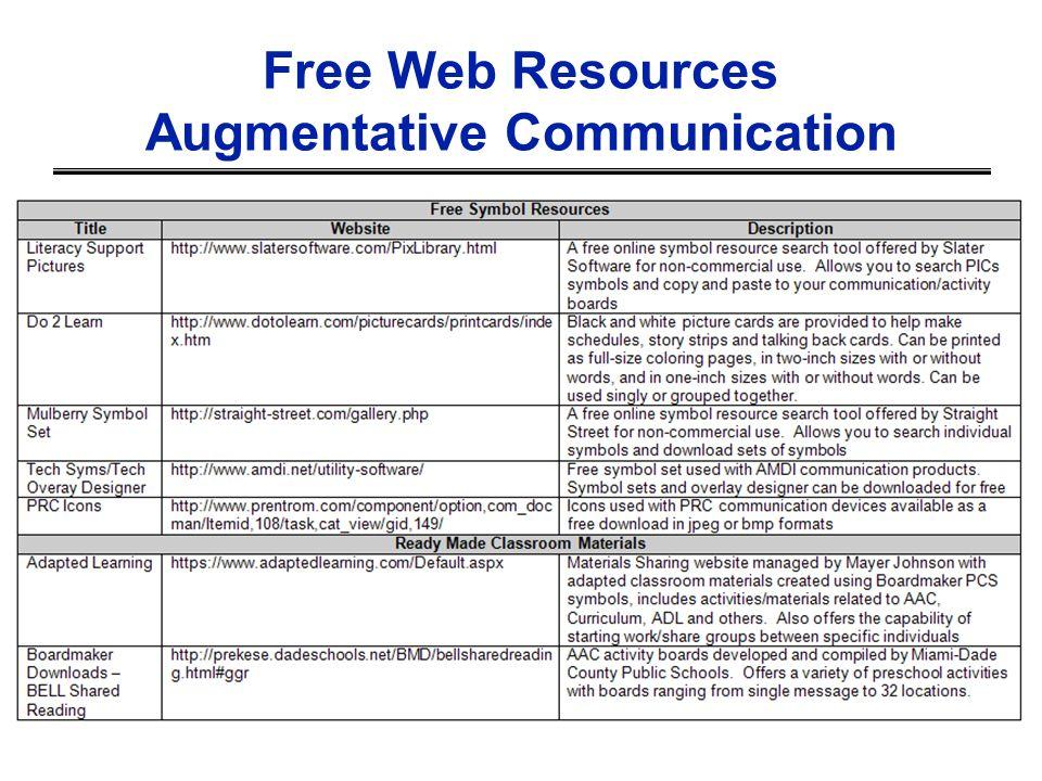 Free Web Resources Augmentative Communication