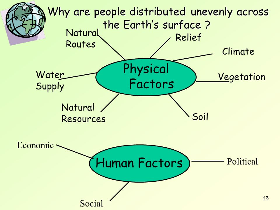 15 Why are people distributed unevenly across the Earths surface ? Why are people distributed unevenly across the Earths surface ? Physical Factors Cl