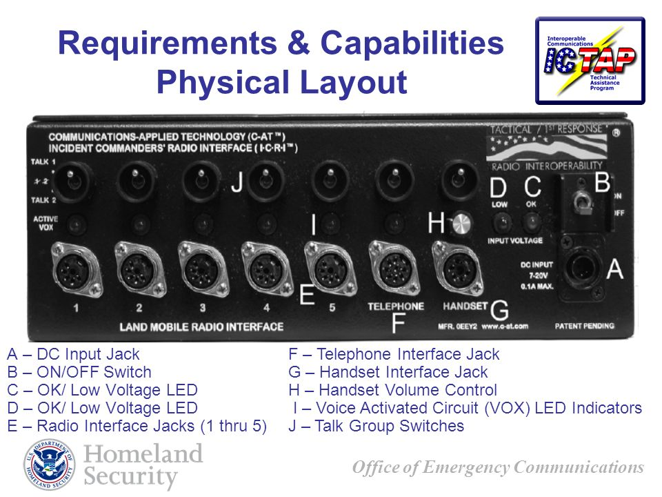 Office of Emergency Communications Requirements & Capabilities Physical Layout A – DC Input Jack B – ON/OFF Switch C – OK/ Low Voltage LED D – OK/ Low