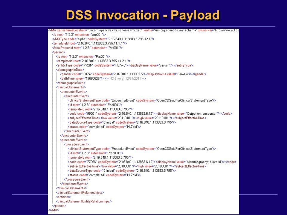 ©2011, Kensaku Kawamoto DSS Invocation - Payload