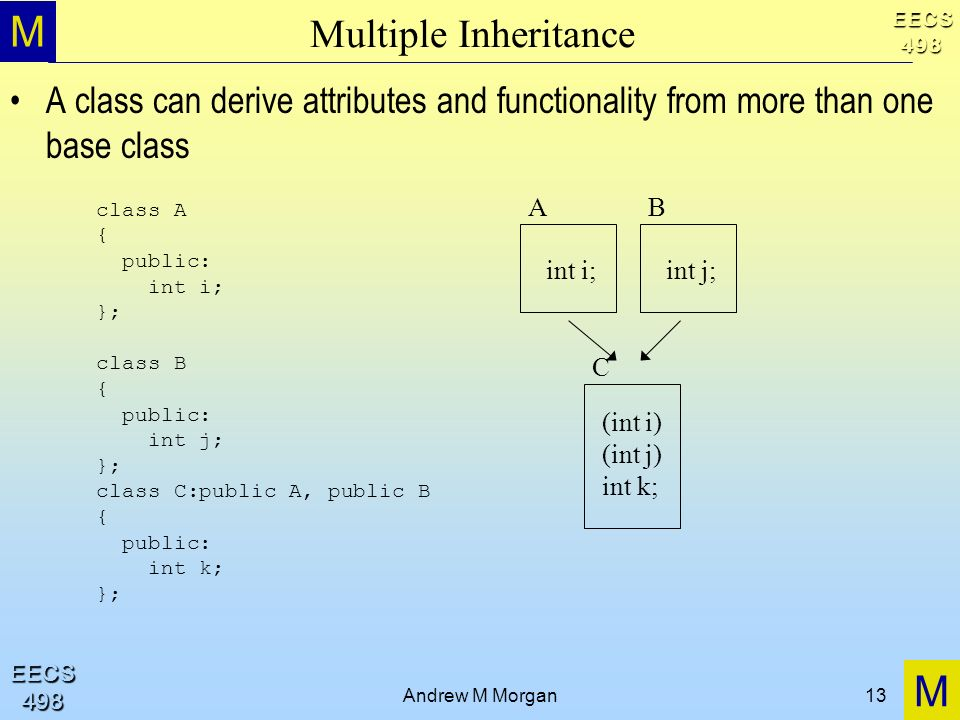 M M EECS498 EECS498 Andrew M Morgan13 Multiple Inheritance A class can derive attributes and functionality from more than one base class class A { public: int i; }; class B { public: int j; }; class C:public A, public B { public: int k; }; A int i; B int j; C (int i) (int j) int k;