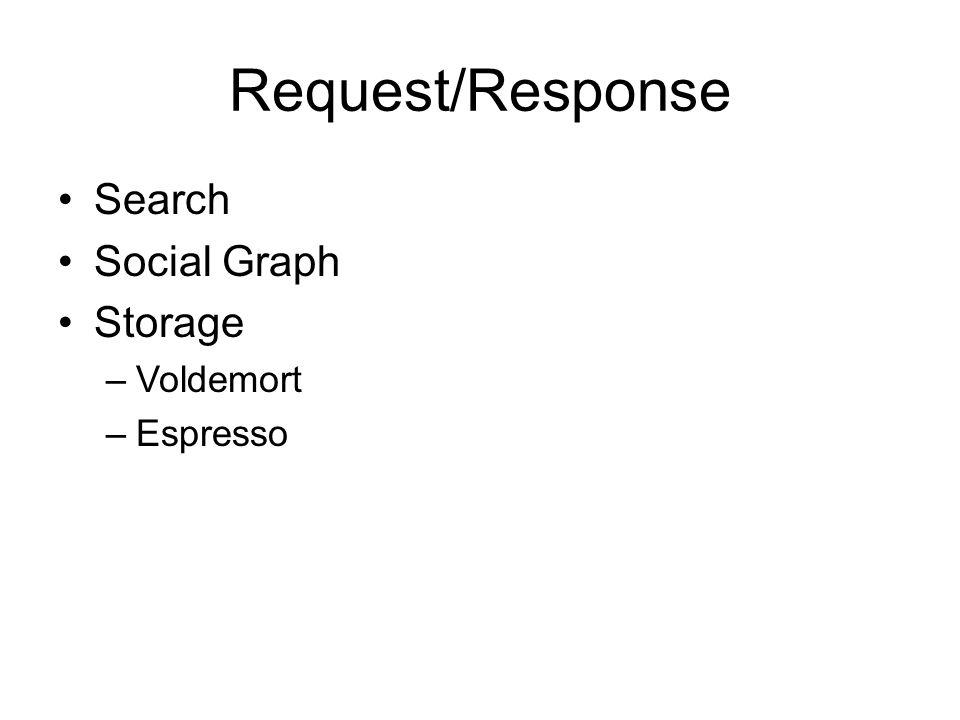 Request/Response Search Social Graph Storage –Voldemort –Espresso