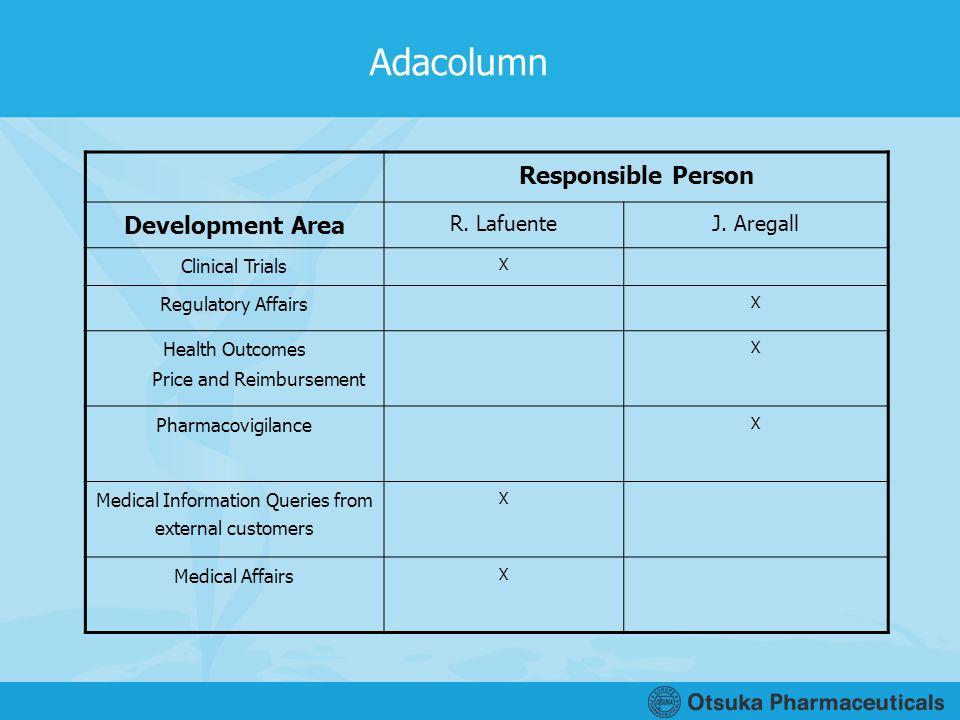 Adacolumn Responsible Person Development Area R. LafuenteJ. Aregall Clinical Trials X Regulatory Affairs X Health Outcomes Price and Reimbursement X P