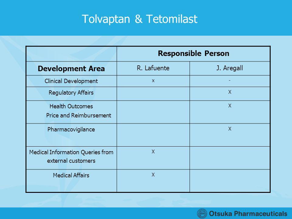 Tolvaptan & Tetomilast Responsible Person Development Area R. LafuenteJ. Aregall Clinical Development x- Regulatory Affairs X Health Outcomes Price an