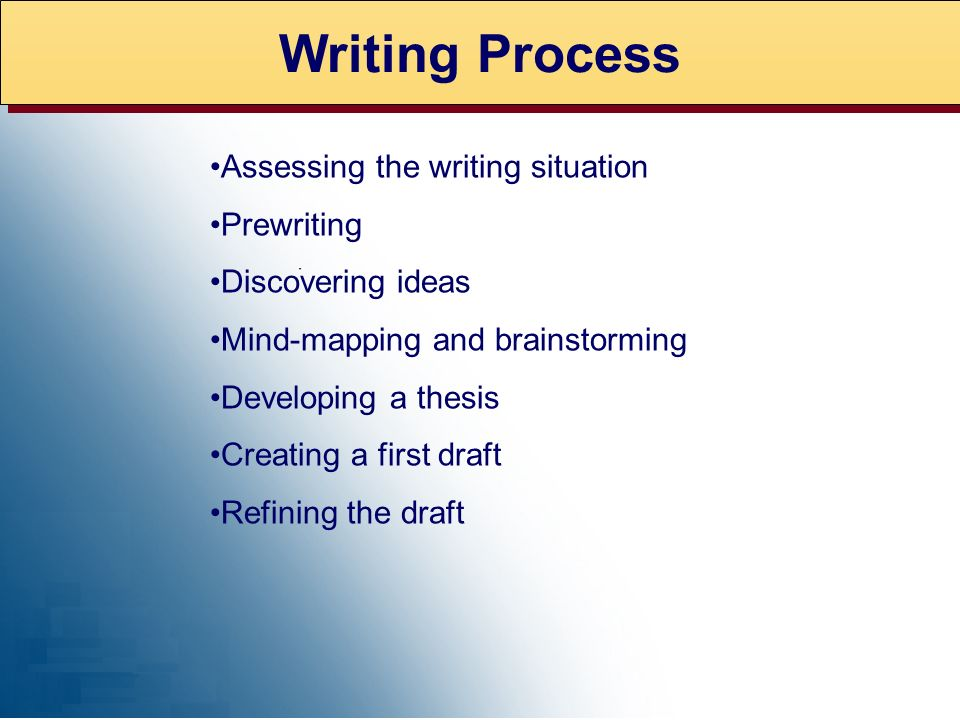 Writing Process Assessing the writing situation Prewriting Discovering ideas Mind-mapping and brainstorming Developing a thesis Creating a first draft