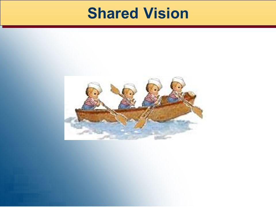 Shared Vision