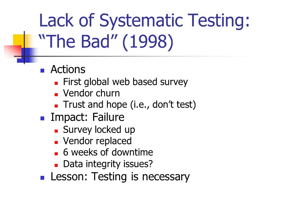 Lack of Systematic Testing: The Bad (1998) Actions First global web based survey Vendor churn Trust and hope (i.e., dont test) Impact: Failure Survey locked up Vendor replaced 6 weeks of downtime Data integrity issues.