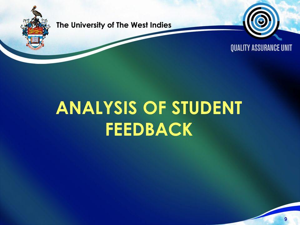 ANALYSIS OF STUDENT FEEDBACK 9