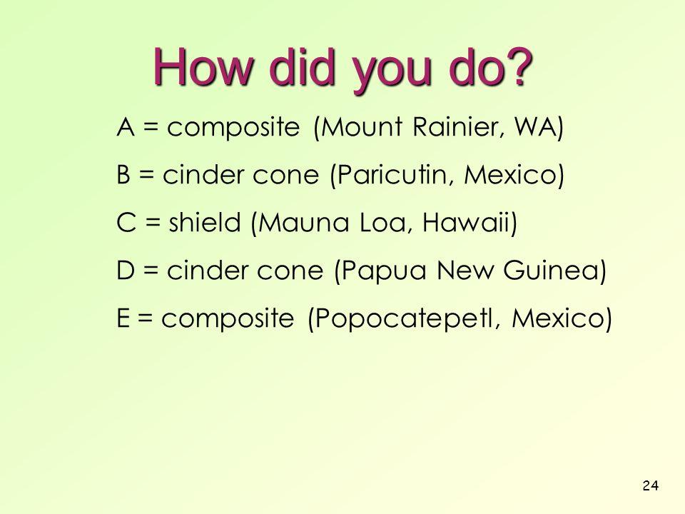 24 How did you do? A = composite (Mount Rainier, WA) B = cinder cone (Paricutin, Mexico) C = shield (Mauna Loa, Hawaii) D = cinder cone (Papua New Gui
