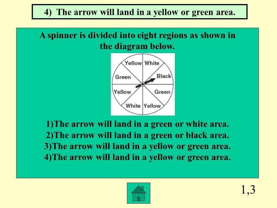 1,2 (A)