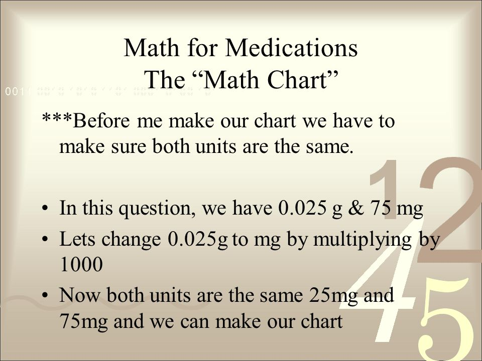 Math for Medications The Math Chart ***Before me make our chart we have to make sure both units are the same.
