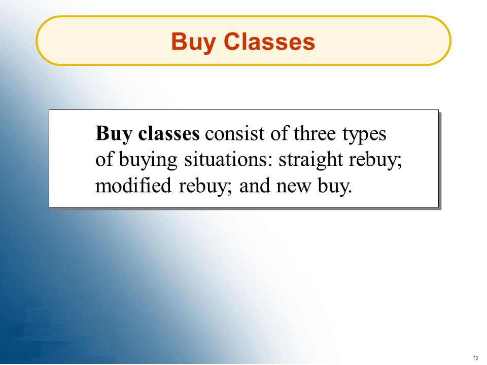 70 Buy Classes Buy classes consist of three types of buying situations: straight rebuy; modified rebuy; and new buy.