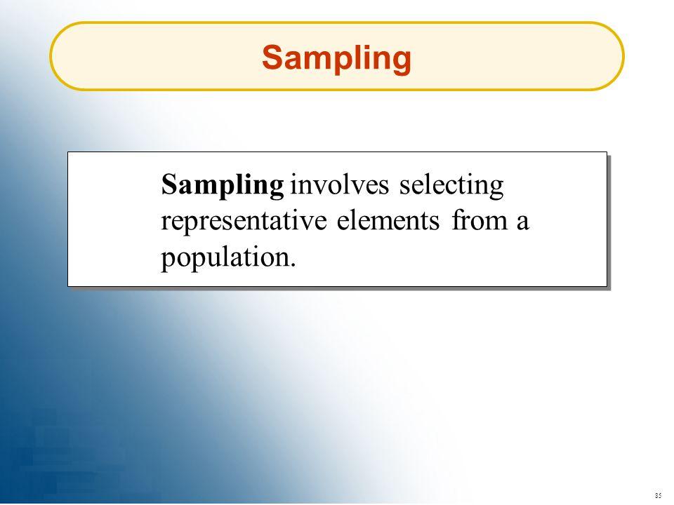 85 Sampling Sampling involves selecting representative elements from a population.