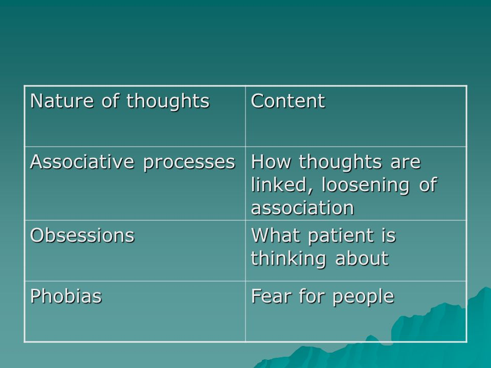 Nature of thoughts Content Associative processes How thoughts are linked, loosening of association Obsessions What patient is thinking about Phobias F