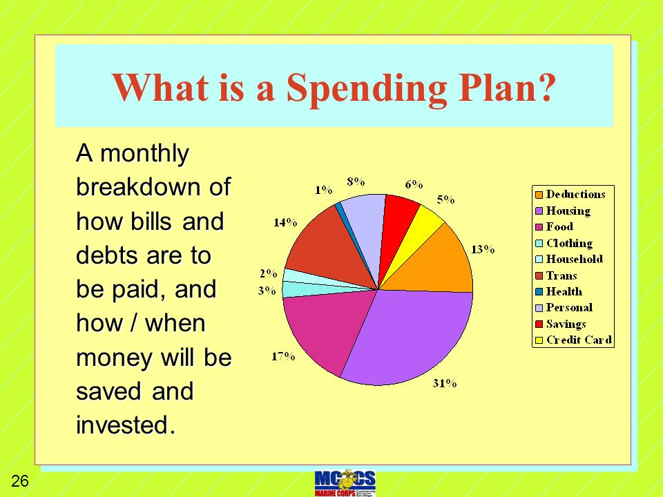 25 Develop a Spending Plan to Control Your Outcomes n Determine present monthly income n Determine current living expenses n Identify required debt payments and ratios n Calculate present monthly cash flow (+/-) n Determine Net Worth (Benchmark) n Develop Plan for future income & expenses n Review, revise & improve on a regular basis