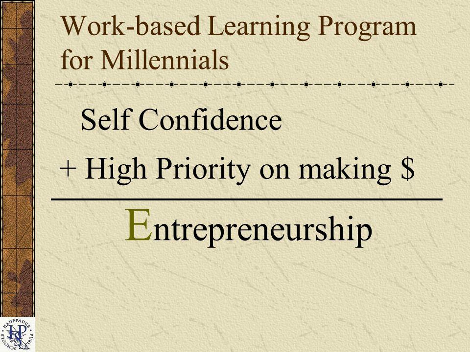 Work-based Learning Program for Millennials Self Confidence + High Priority on making $ E ntrepreneurship
