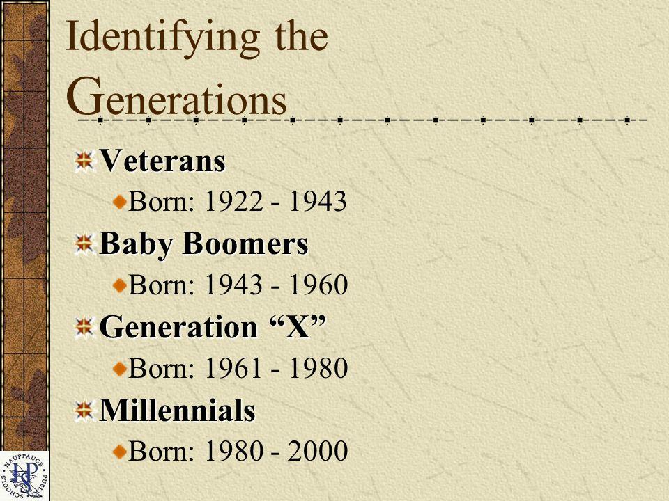 Identifying the G enerations Veterans Born: 1922 - 1943 Baby Boomers Born: 1943 - 1960 Generation X Born: 1961 - 1980Millennials Born: 1980 - 2000