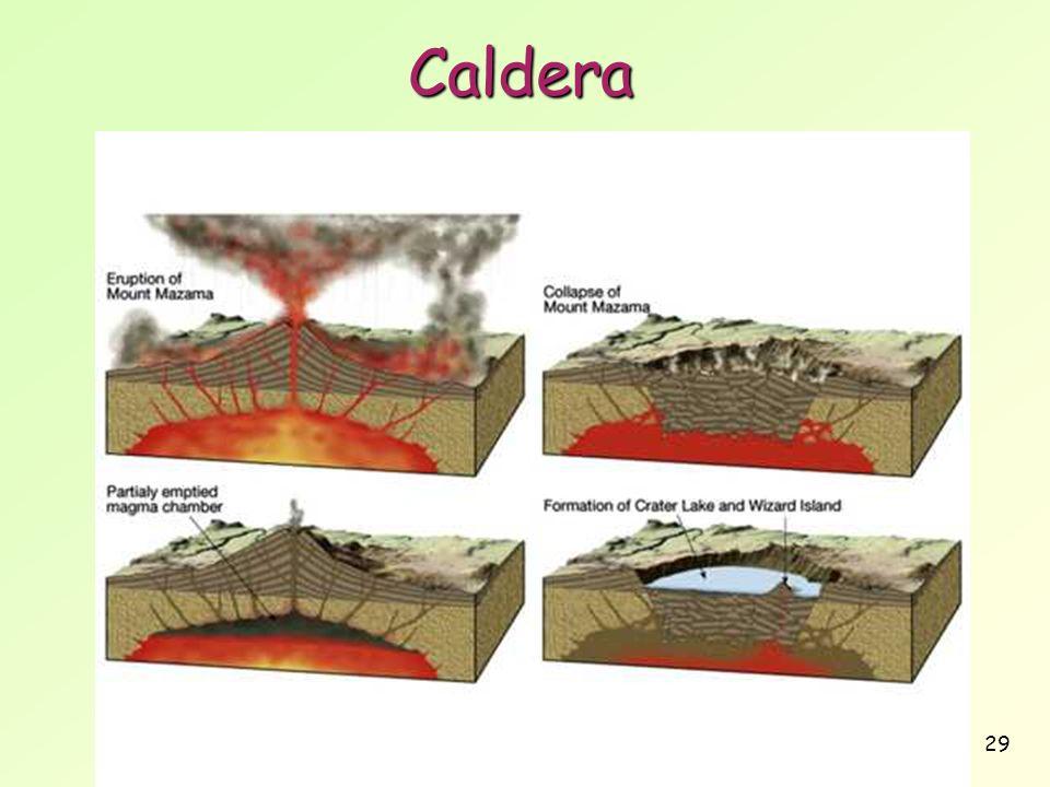 29 Caldera
