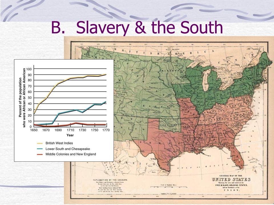 B. Slavery & the South