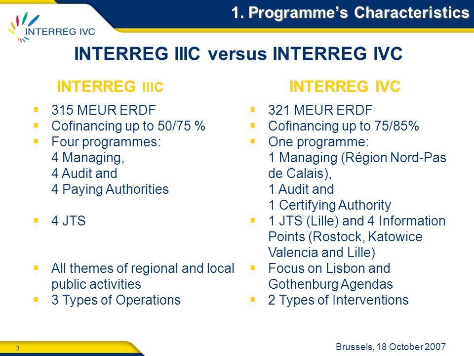 3 Brussels, 18 October 2007 1. Programmes Characteristics INTERREG IIIC versus INTERREG IVC 321 MEUR ERDF Cofinancing up to 75/85% One programme: 1 Ma