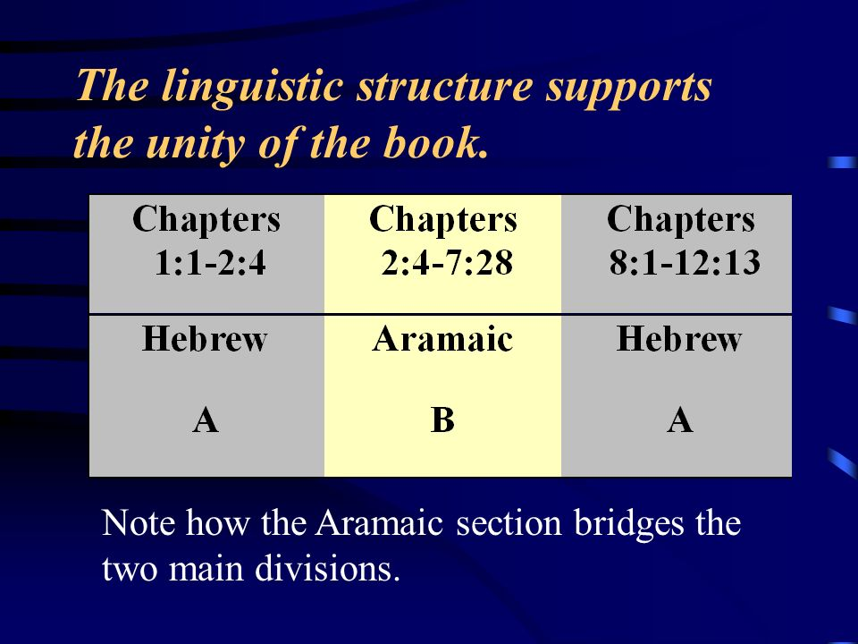 The linguistic structure supports the unity of the book. Note how the Aramaic section bridges the two main divisions.